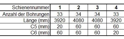 eispiel Gesamtlänge 16.000 mm ( 3920mm/4080mm/4080mm/3920mm)