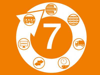 7-lean-fehler-icon
