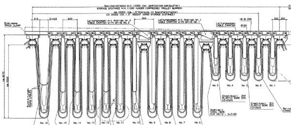 Schema Festoon System