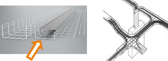 Leitungen mit verschiedenen Spannungsebenen bei Ethernetleitung mit 600V UL