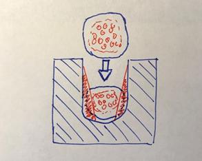 Handskizze Schneidklemme Funktion