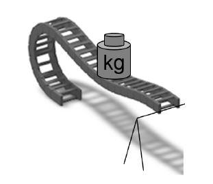 Belastbarkeit der Energieketten