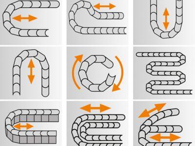 Anordnungsformen Energieketten